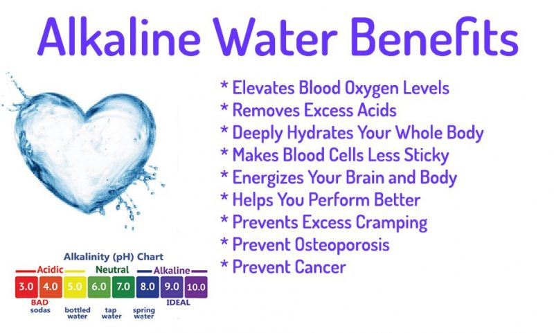 Alkaline Water Benefits Alkaline Water Machine Store